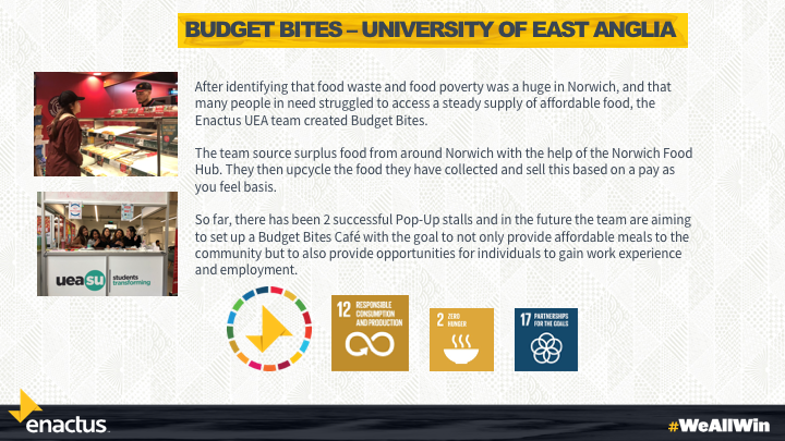 Budget Bites Social Enterprises poster Enactus